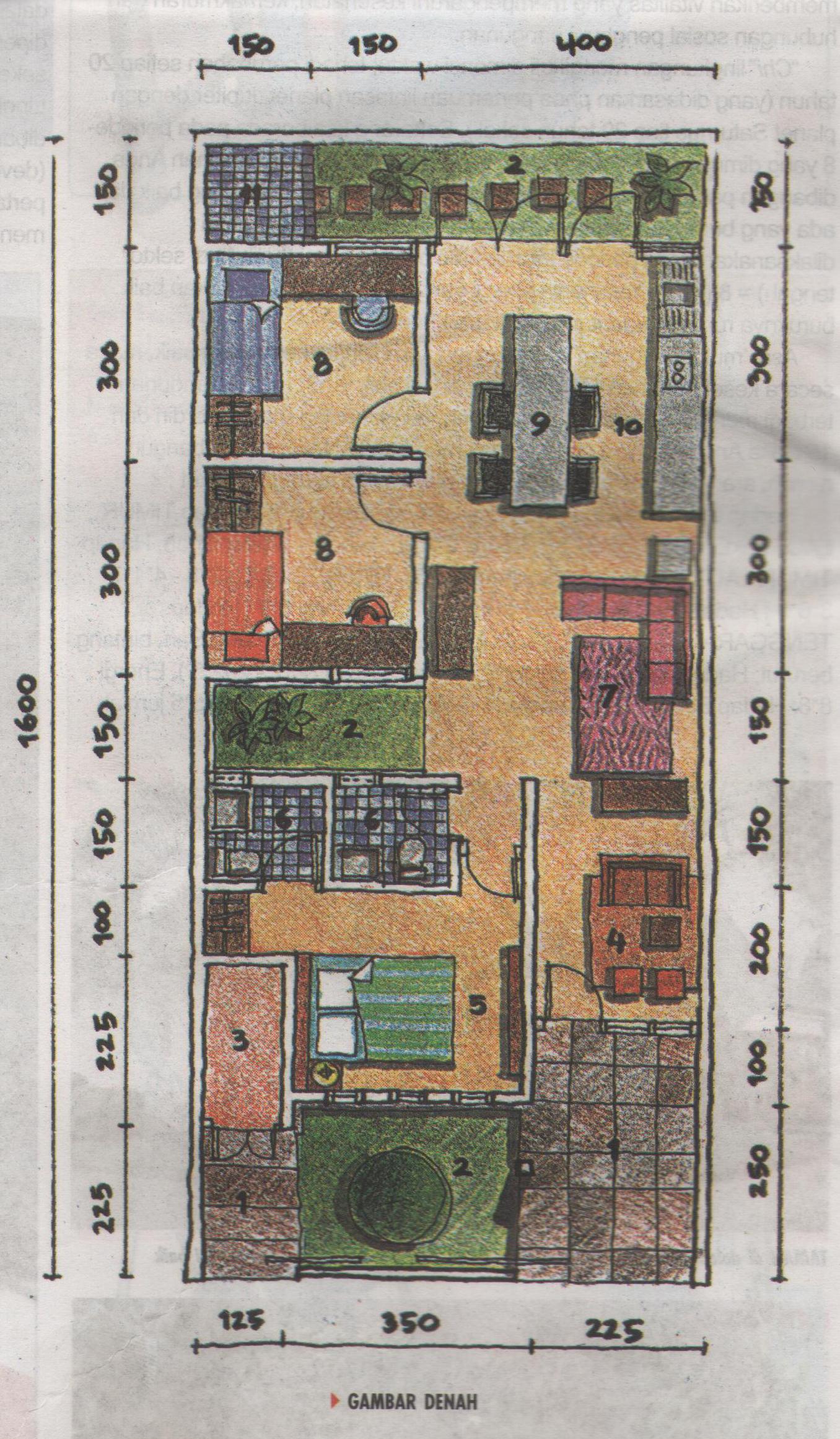 koleksi gambar dan photo desain rumah denah rumah share