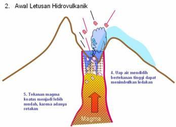 kelud 2 Beginilah proses meletusnya Gunung Kelud