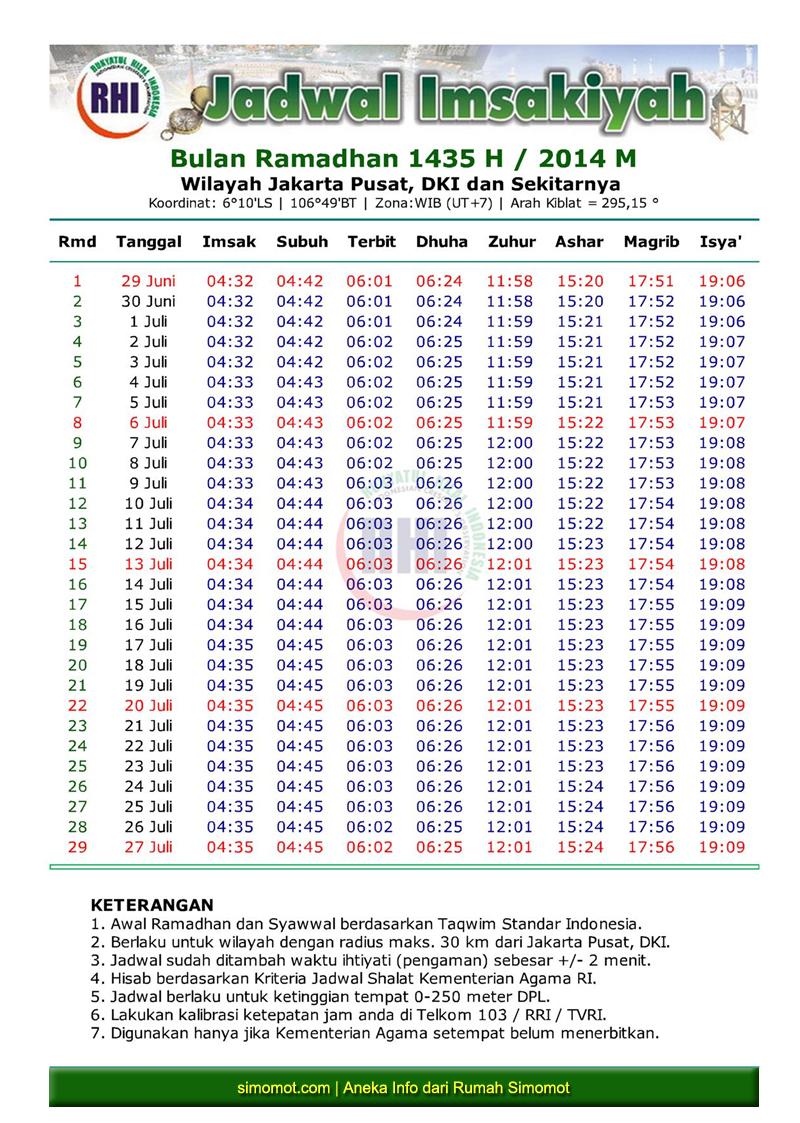 Jadwal Imsakiyah Ramadhan  H Jakarta Pusat Dan Sekitarnya