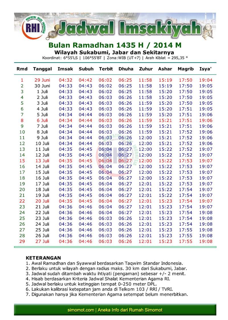 Jadwal Imsakiyah Puasa Ramadhan 1435 H / 2014 M | KLUB BURUNG