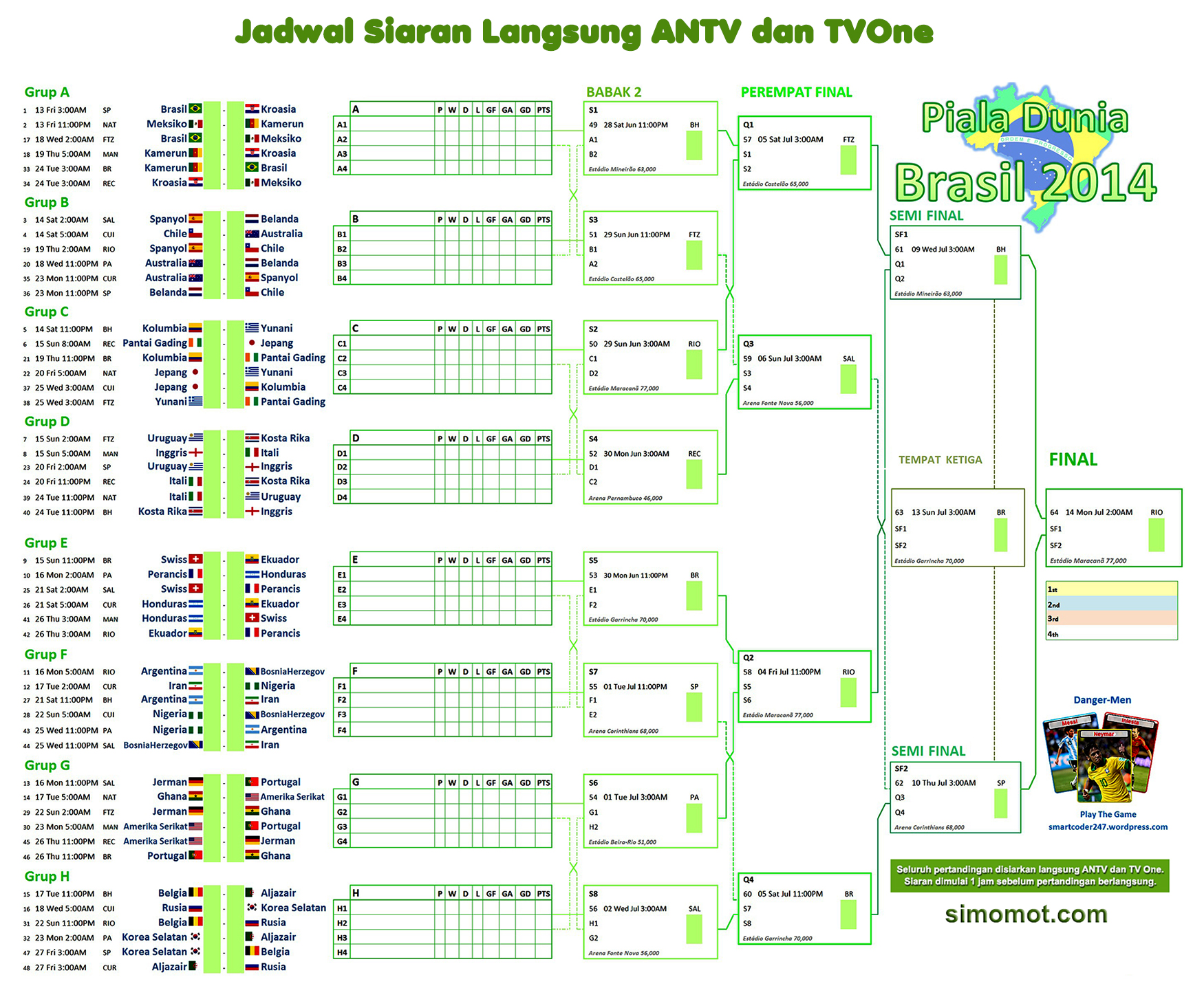 Jadwal siaran langsung pertandingan FIFA World Cup 2014 melalui ANTV