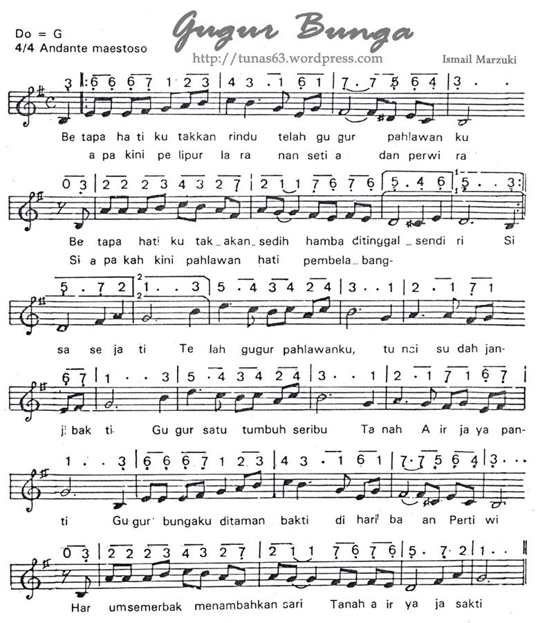 Lirik Lagu Gugur Bunga Karya Ismail Marzuki | SI MOMOT