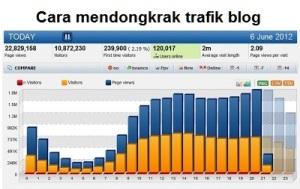Cara menaikkan trafik blog ala Simomot