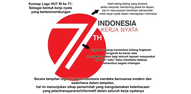 420+ Gambar Indonesia Merdeka Bergerak HD Terbaik